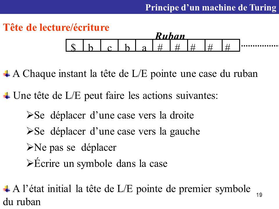 Tête de lecture/écriture Ruban a b $ c 