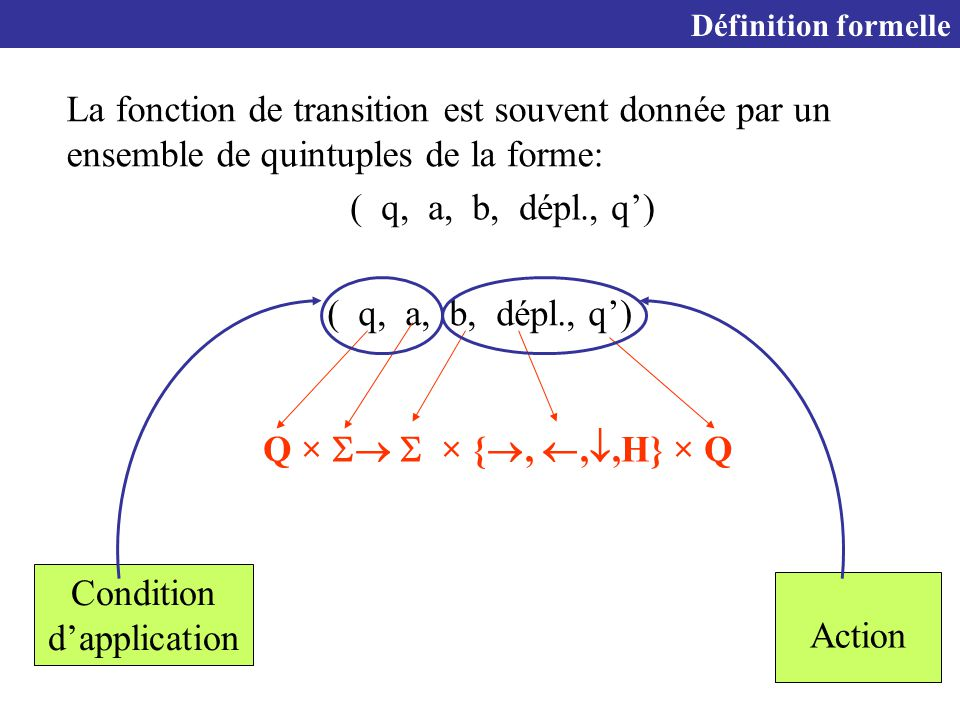 Condition d'application