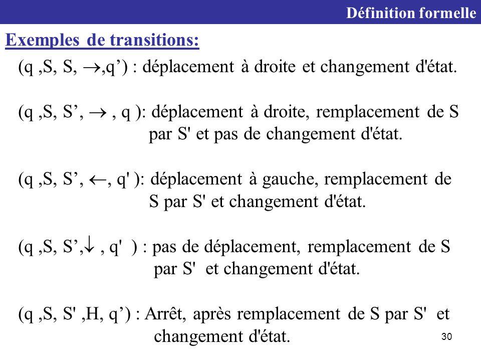 Exemples de transitions: