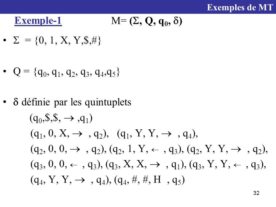  définie par les quintuplets (q0,$,$,  ,q1)