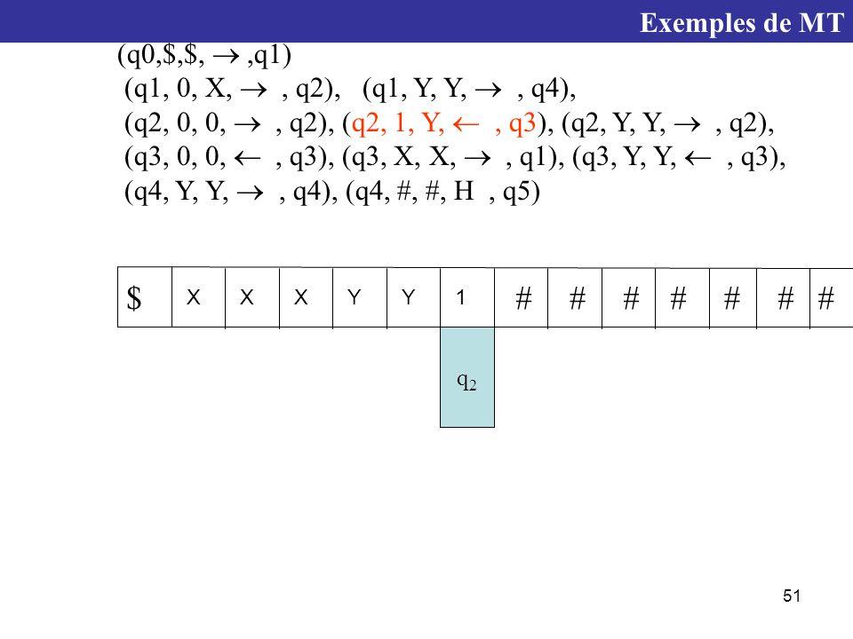 $ # Exemples de MT (q0,$,$,  ,q1)