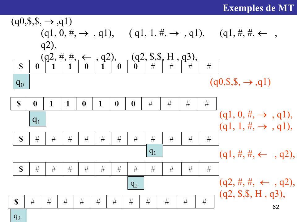 Exemples de MT (q0,$,$,  ,q1) (q1, 0, #,  , q1), ( q1, 1, #,  , q1), (q1, #, #,  , q2),