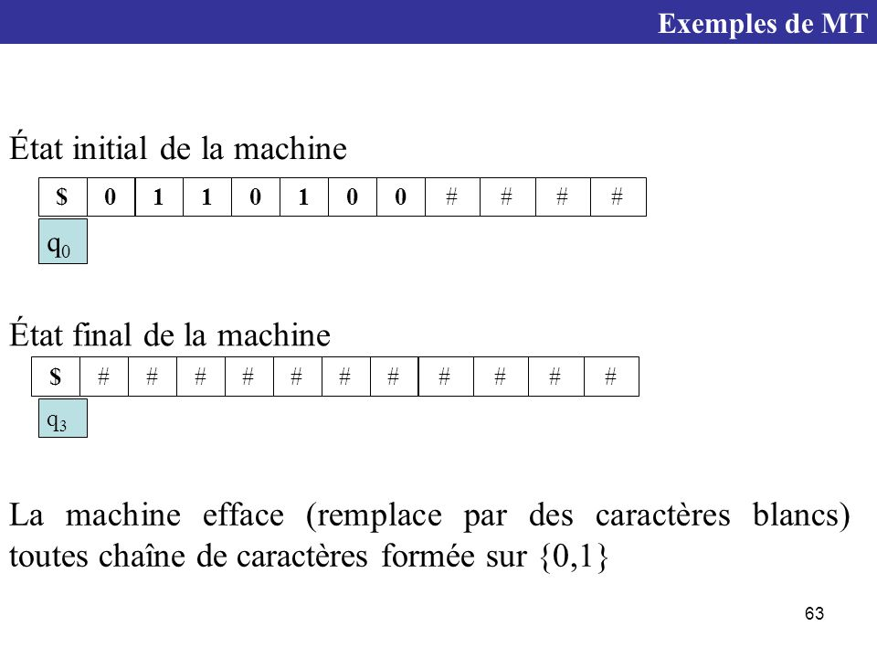 État initial de la machine