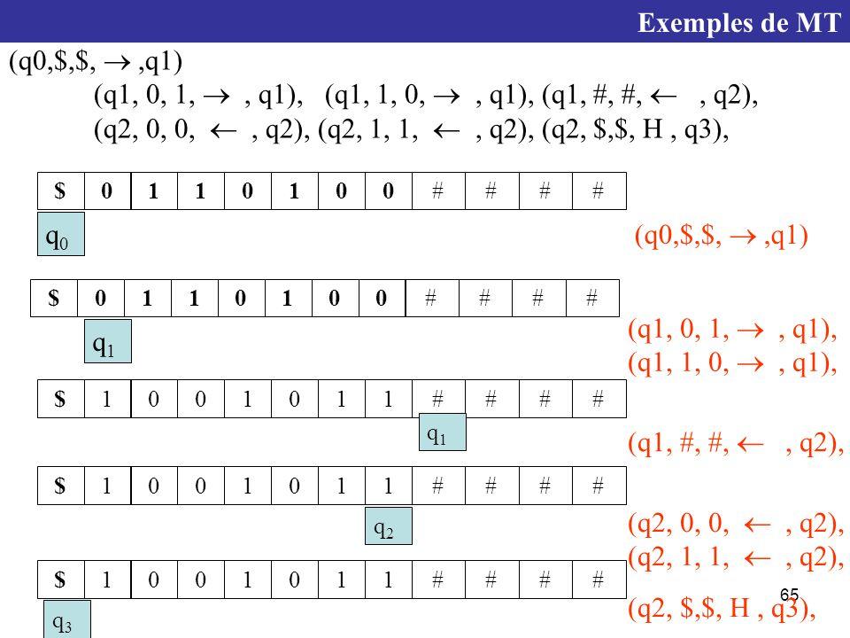 Exemples de MT (q0,$,$,  ,q1) (q1, 0, 1,  , q1), (q1, 1, 0,  , q1), (q1, #, #,  , q2),
