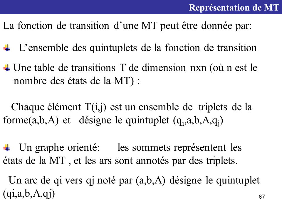 La fonction de transition d'une MT peut être donnée par: