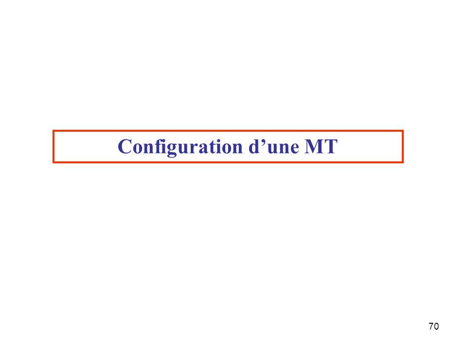 Configuration d'une MT