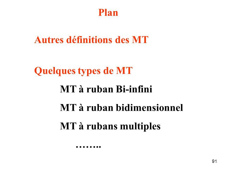 Plan Autres définitions des MT. Quelques types de MT. MT à ruban Bi-infini. MT à ruban bidimensionnel.