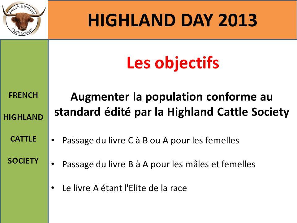 HIGHLAND DAY 2013 Les objectifs Augmenter la population conforme au standard édité par la Highland Cattle Society.