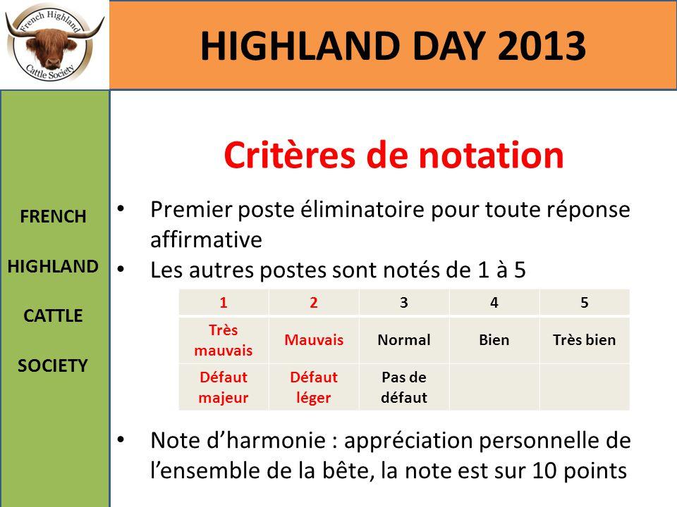 HIGHLAND DAY 2013 Critères de notation