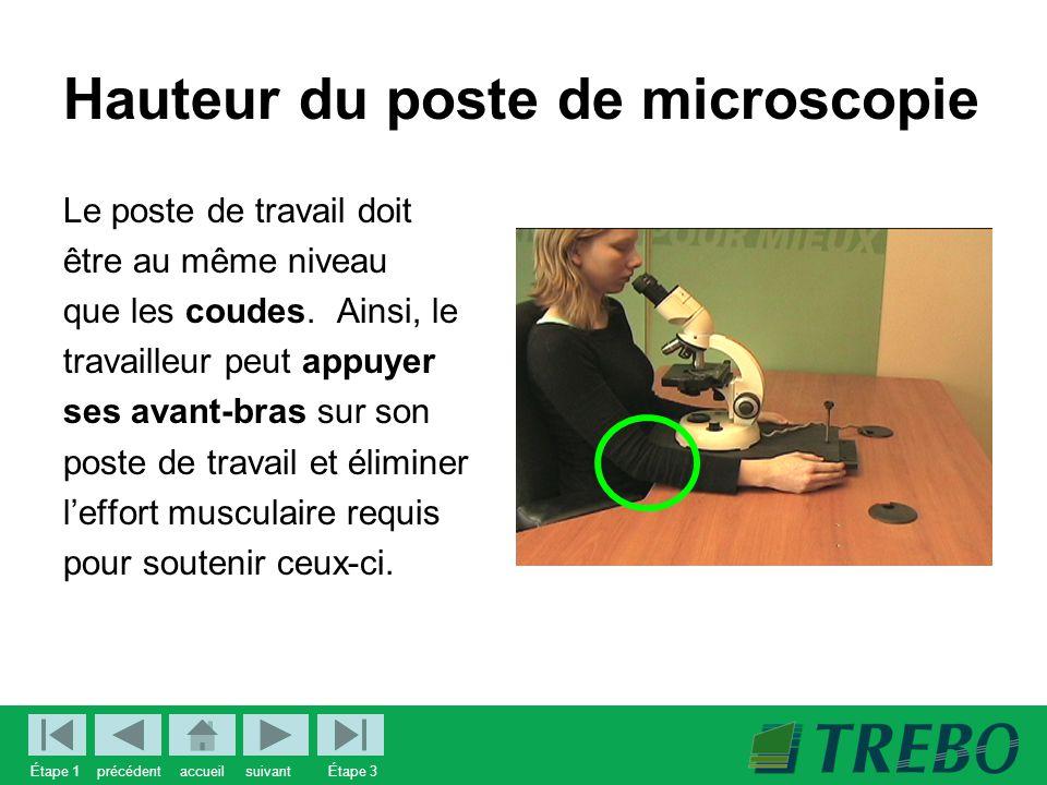 Hauteur du poste de microscopie