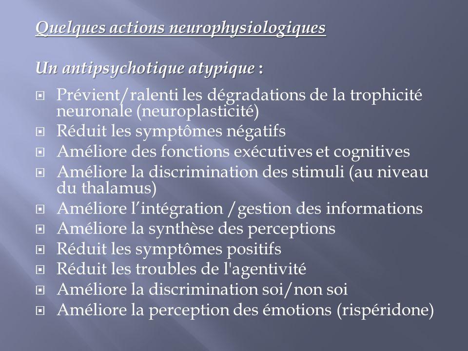 Quelques actions neurophysiologiques