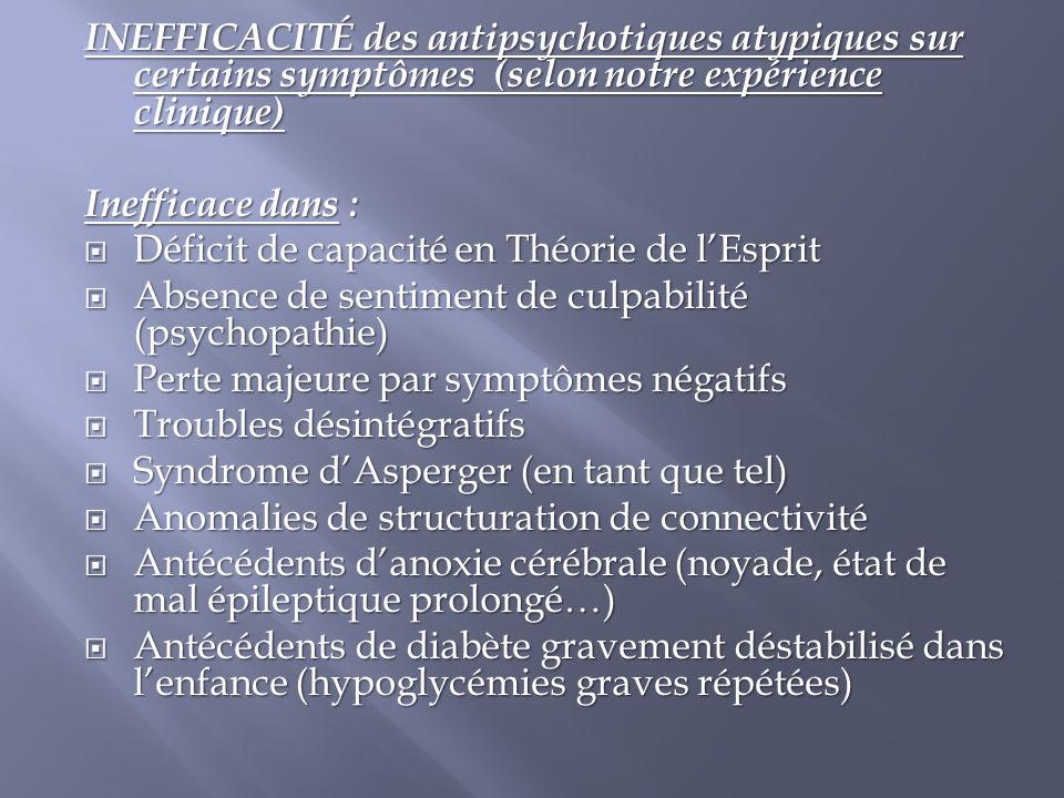 INEFFICACITÉ des antipsychotiques atypiques sur certains symptômes (selon notre expérience clinique)