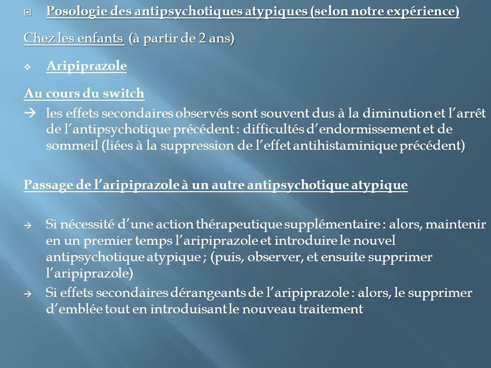 Posologie des antipsychotiques atypiques (selon notre expérience)