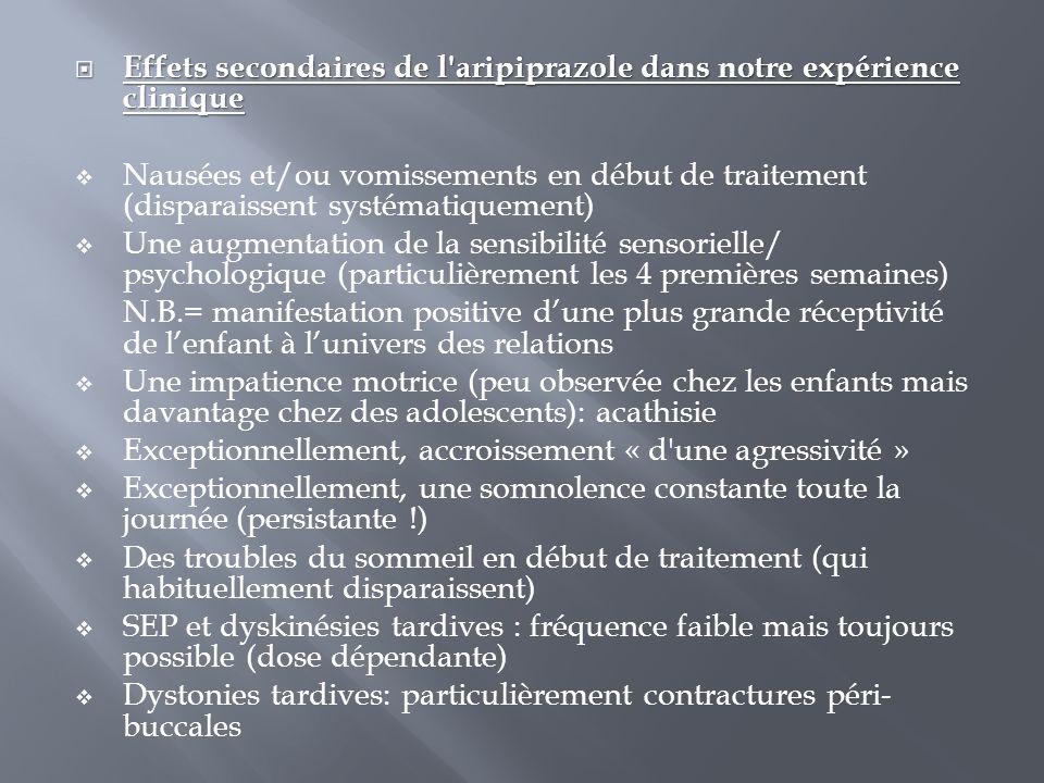 Effets secondaires de l aripiprazole dans notre expérience clinique