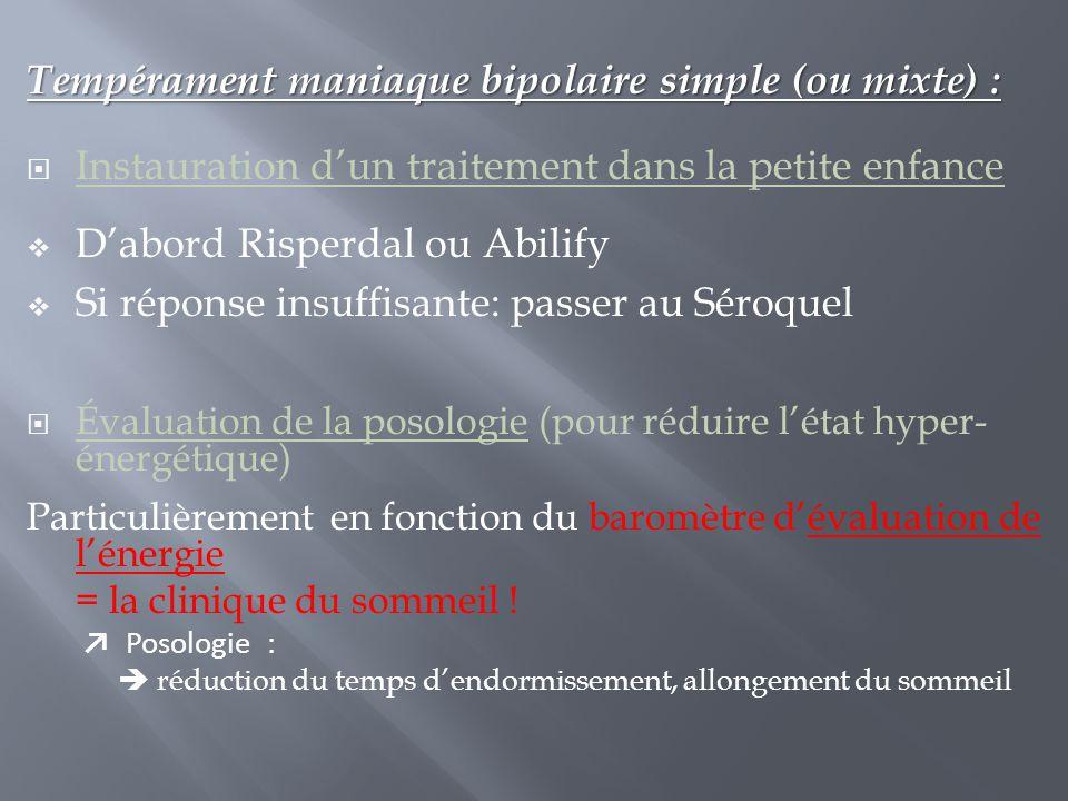 Tempérament maniaque bipolaire simple (ou mixte) :