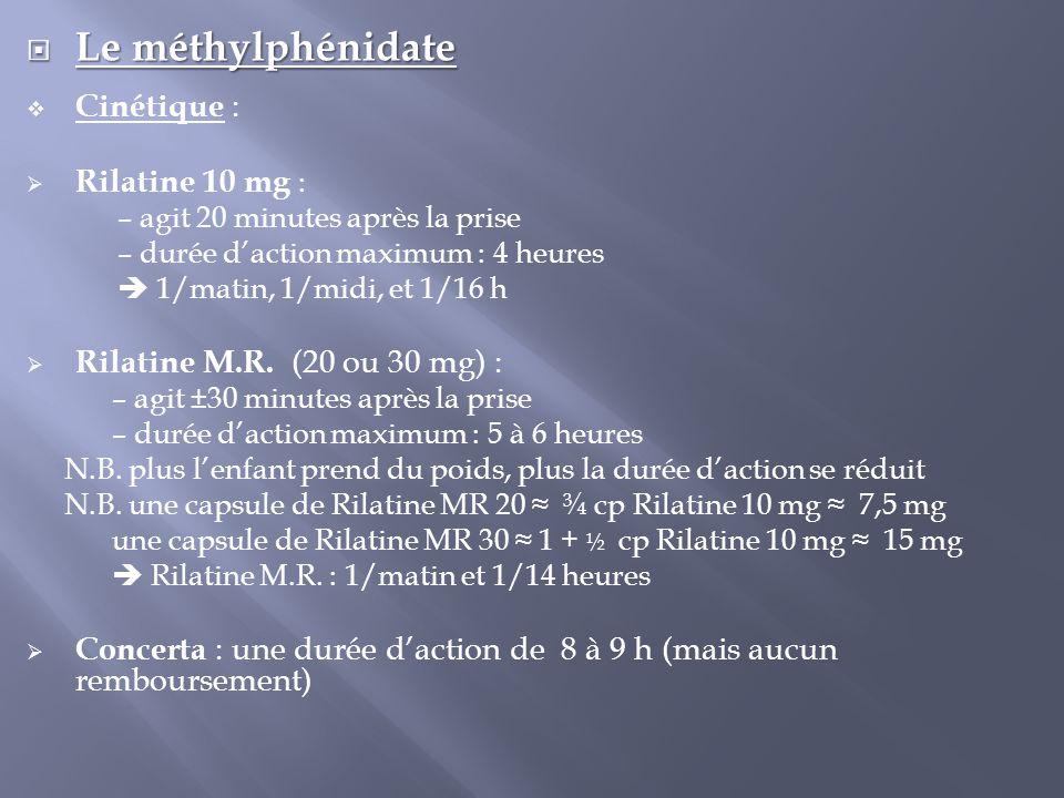 Le méthylphénidate Cinétique : Rilatine 10 mg :