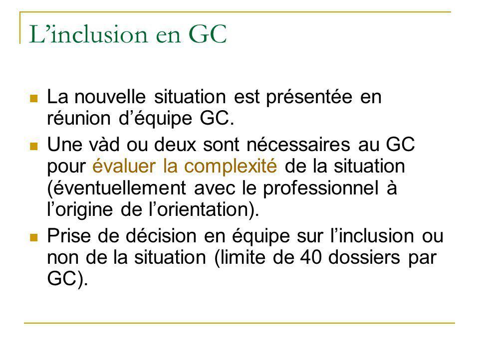 L'inclusion en GC La nouvelle situation est présentée en réunion d'équipe GC.