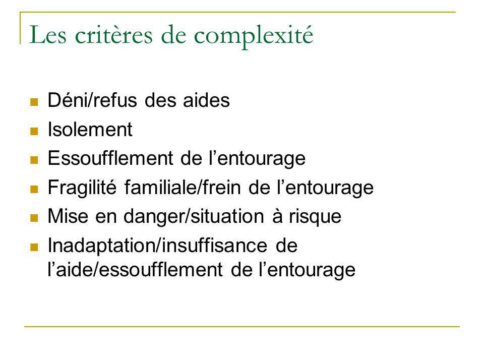 Les critères de complexité