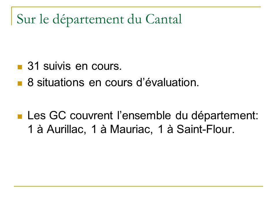 Sur le département du Cantal