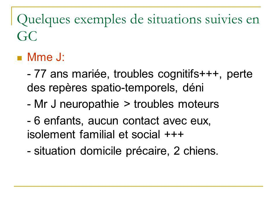Quelques exemples de situations suivies en GC