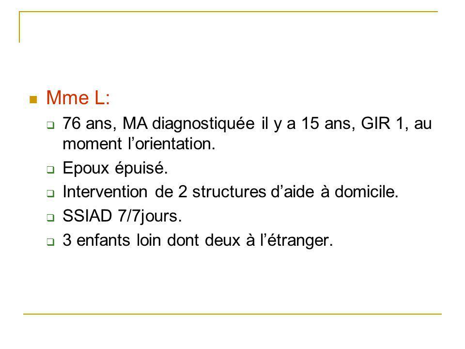 Mme L: 76 ans, MA diagnostiquée il y a 15 ans, GIR 1, au moment l'orientation. Epoux épuisé. Intervention de 2 structures d'aide à domicile.