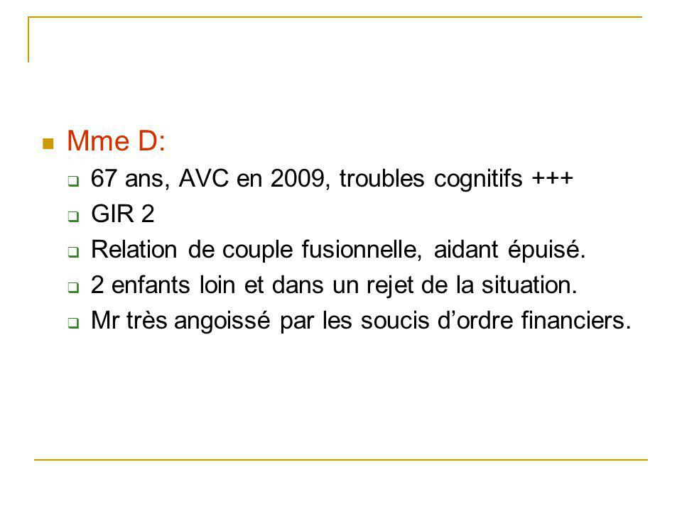 Mme D: 67 ans, AVC en 2009, troubles cognitifs +++ GIR 2