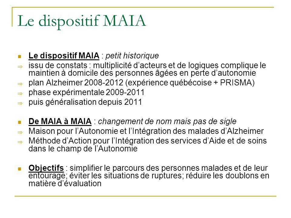 Le dispositif MAIA Le dispositif MAIA : petit historique