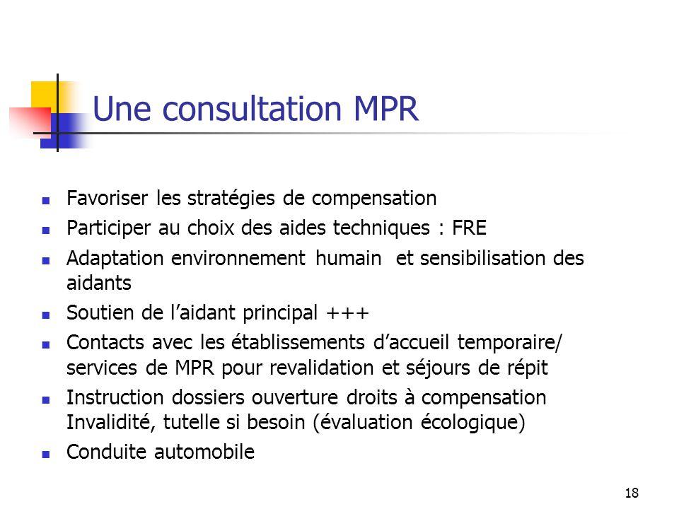 Une consultation MPR Favoriser les stratégies de compensation