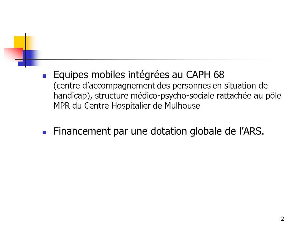 Equipes mobiles intégrées au CAPH 68 (centre d'accompagnement des personnes en situation de handicap), structure médico-psycho-sociale rattachée au pôle MPR du Centre Hospitalier de Mulhouse