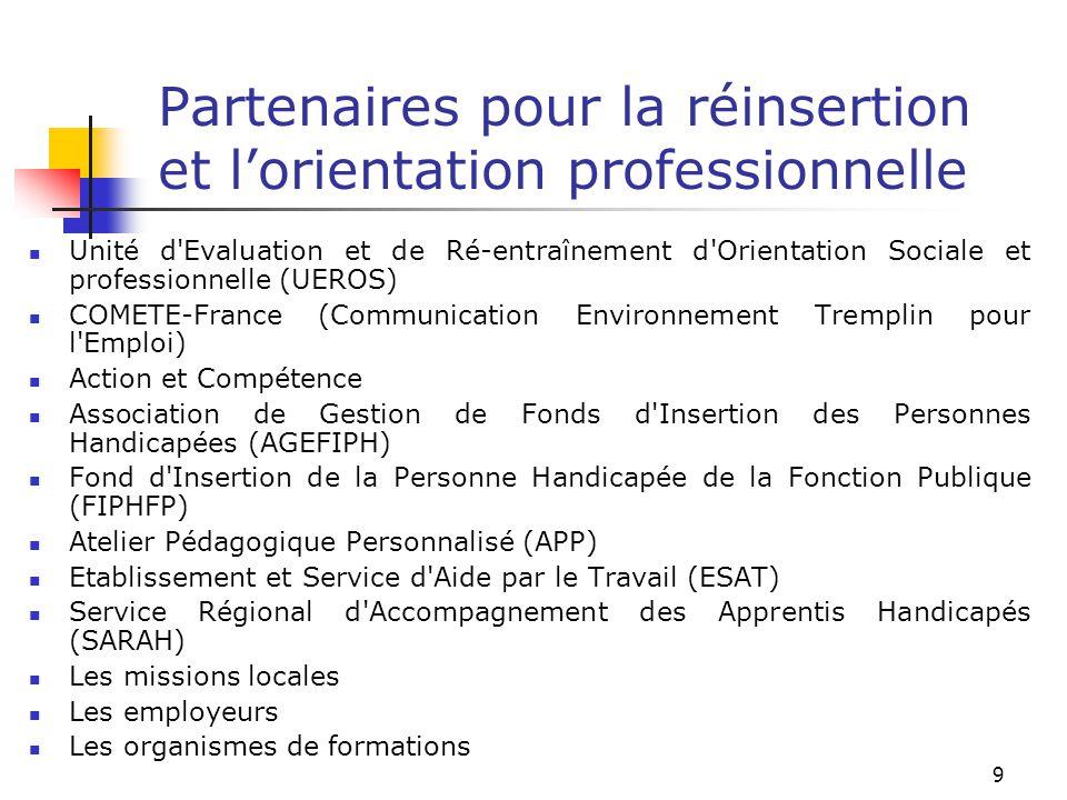 Partenaires pour la réinsertion et l'orientation professionnelle
