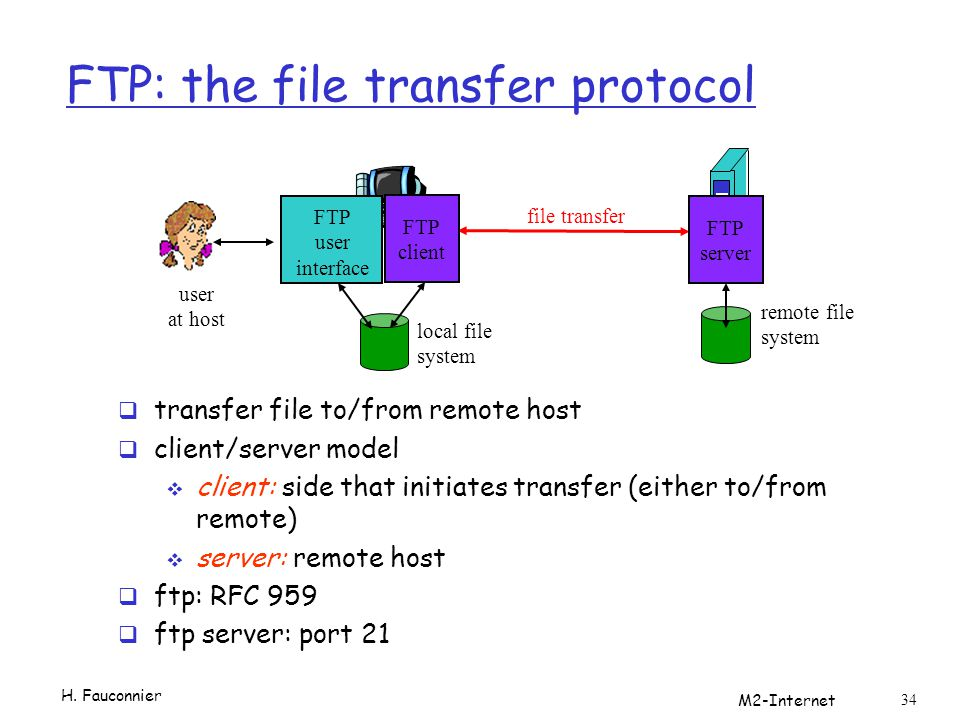 FTP: the file transfer protocol