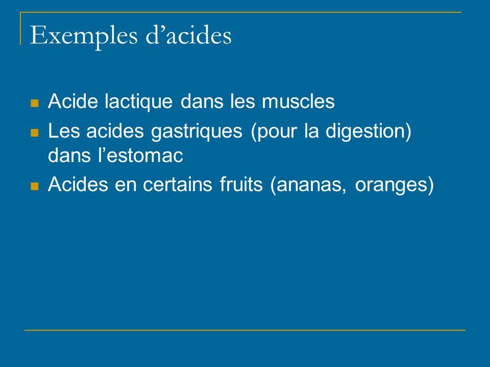 Exemples d'acides Acide lactique dans les muscles