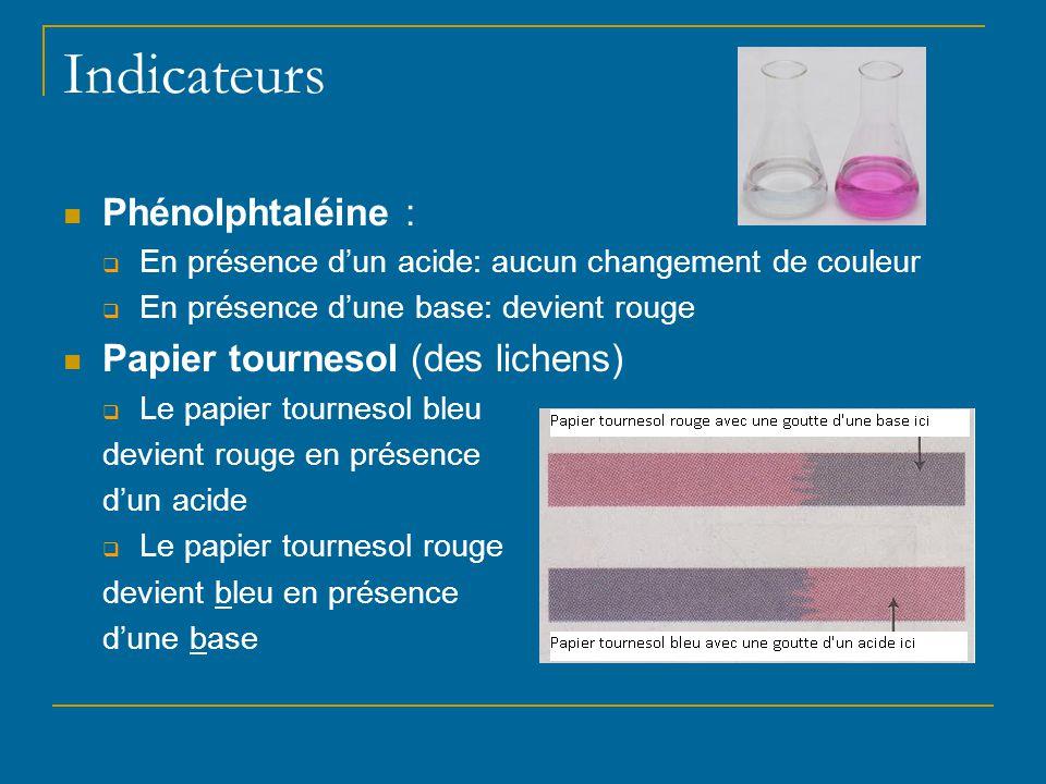 Indicateurs Phénolphtaléine : Papier tournesol (des lichens)