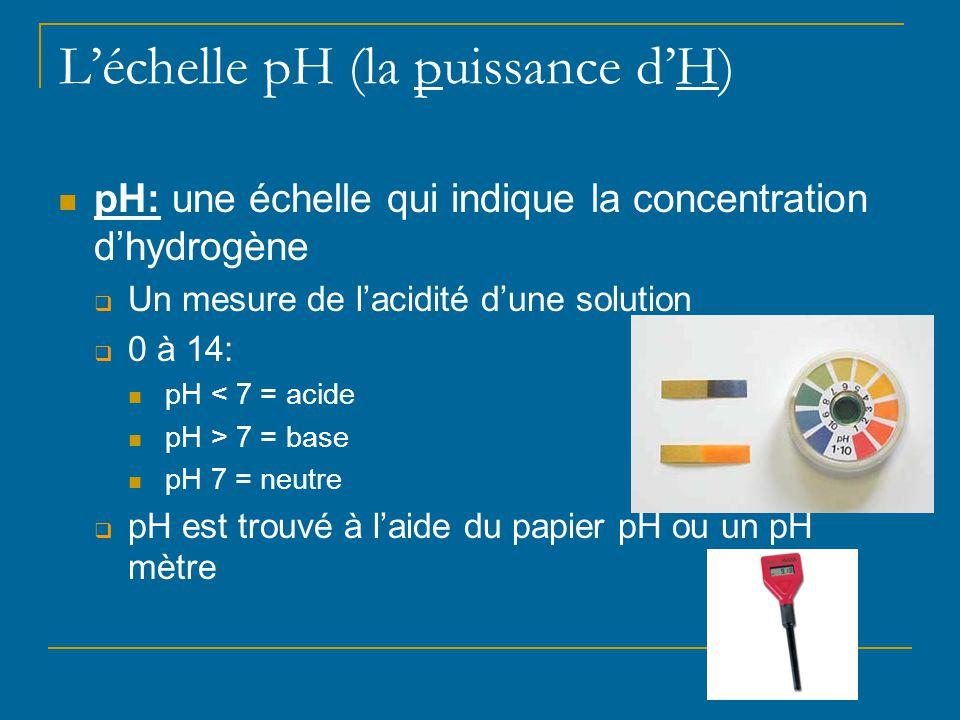 L'échelle pH (la puissance d'H)