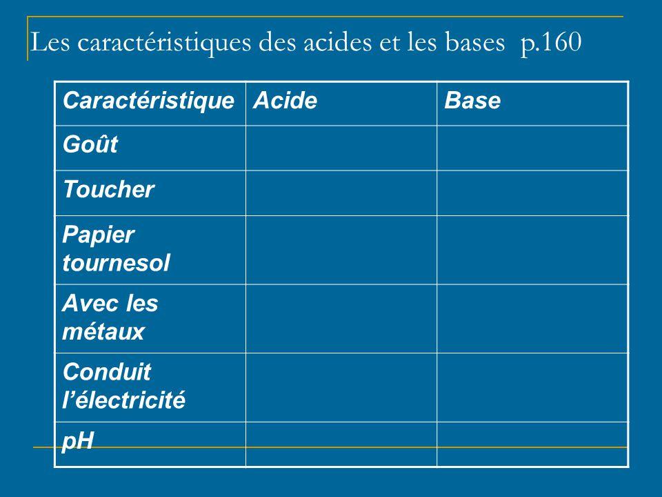 Les caractéristiques des acides et les bases p.160
