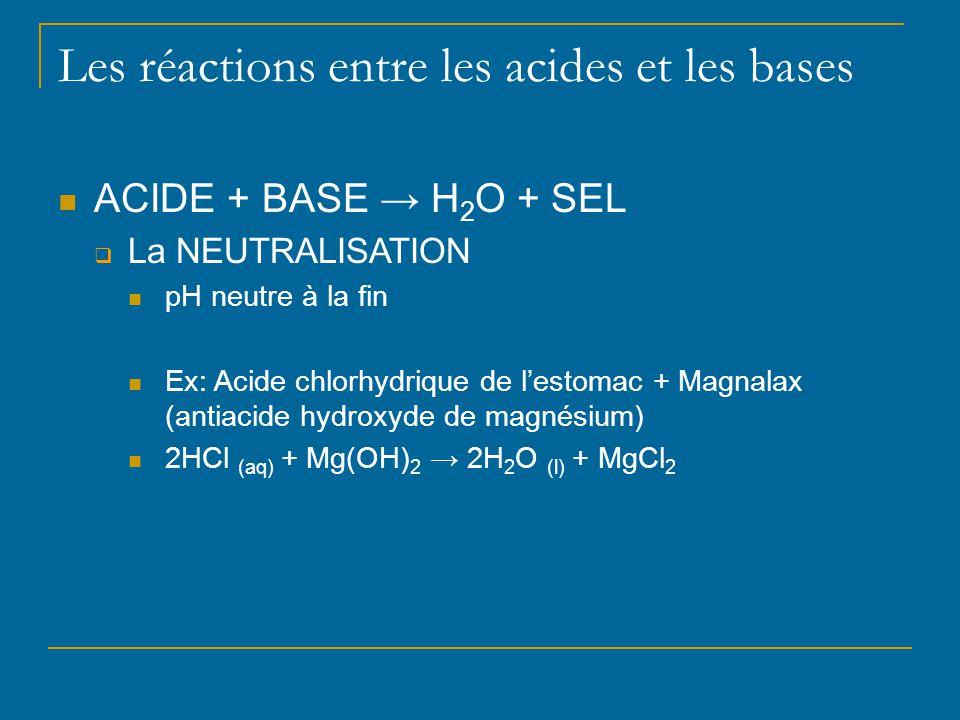 Les réactions entre les acides et les bases