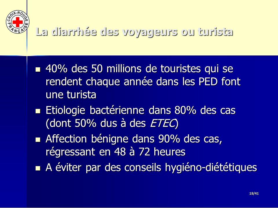 La diarrhée des voyageurs ou turista