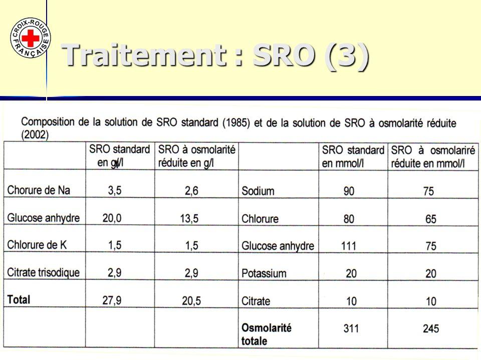 Traitement : SRO (3)