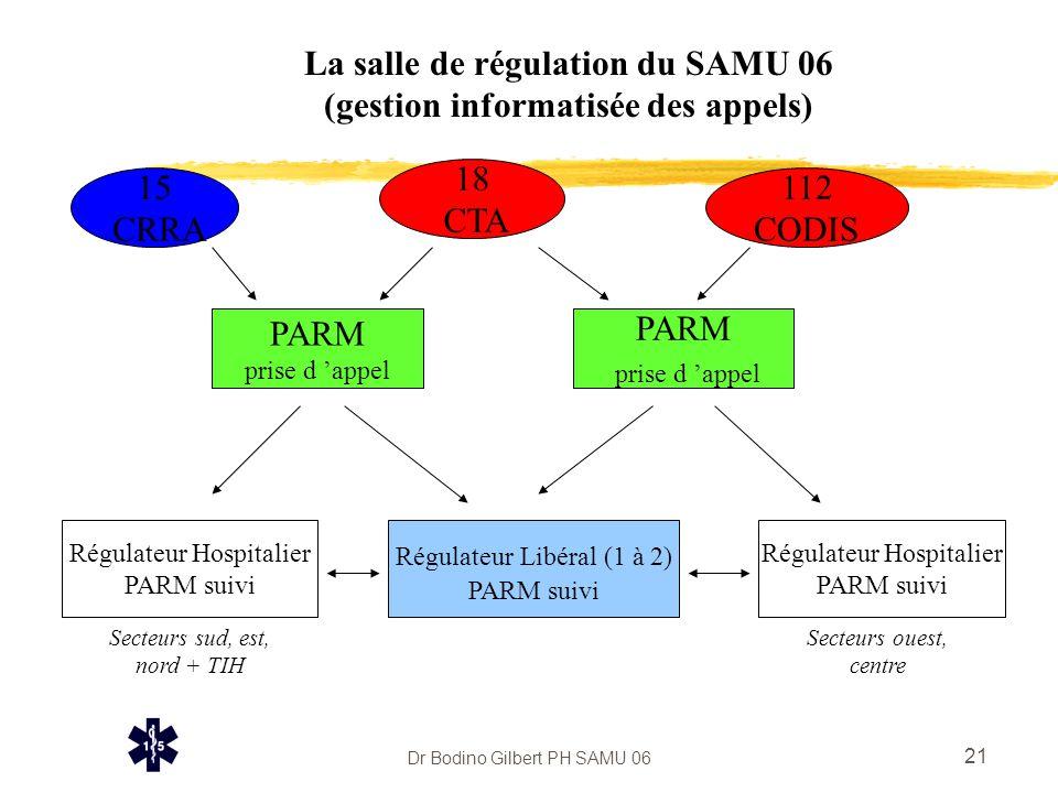 La salle de régulation du SAMU 06 (gestion informatisée des appels)