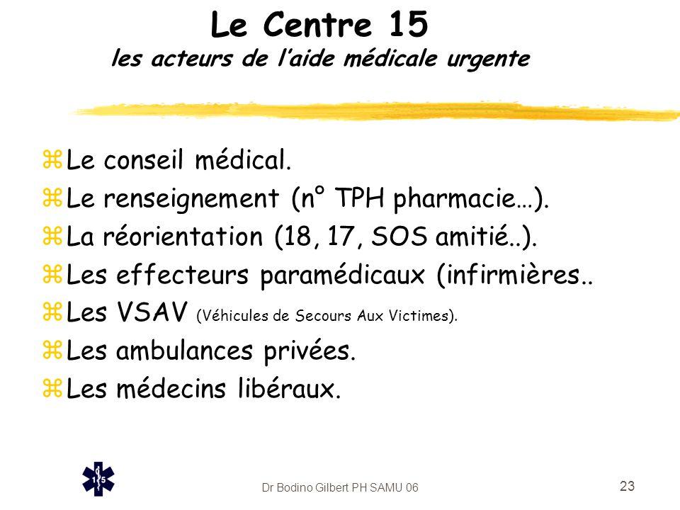 Le Centre 15 les acteurs de l'aide médicale urgente