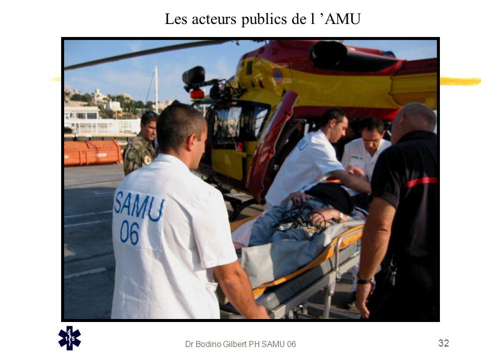 Les acteurs publics de l 'AMU