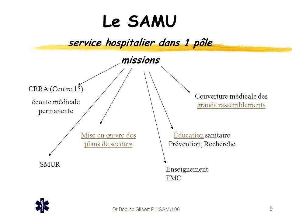 service hospitalier dans 1 pôle