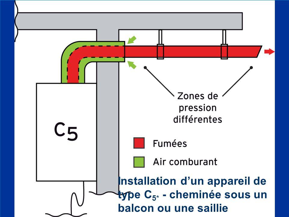 Installation d'un appareil de type C5