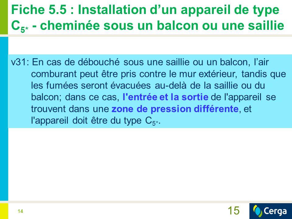 Fiche 5. 5 : Installation d'un appareil de type C5
