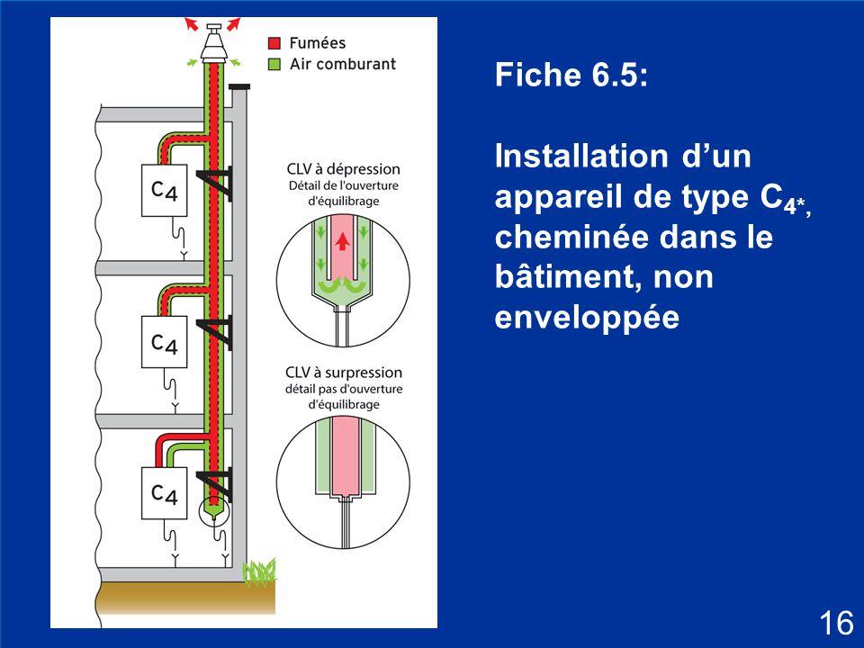 Fiche 6.5: Installation d'un appareil de type C4*, cheminée dans le bâtiment, non enveloppée. 16. Rénovation cheminées partie 12.