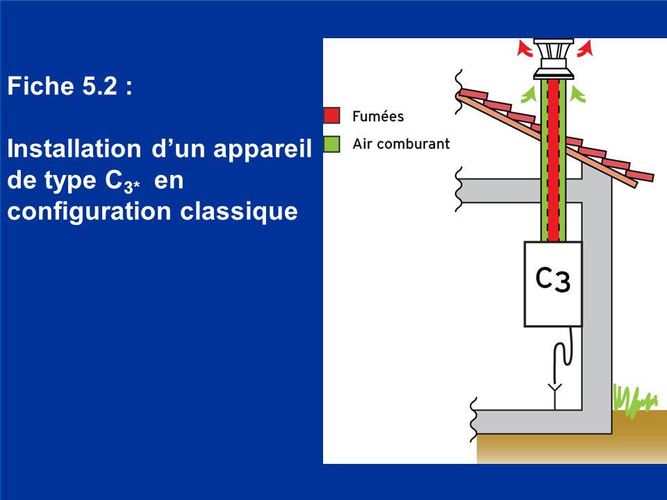 Installation d'un appareil de type C3* en configuration classique