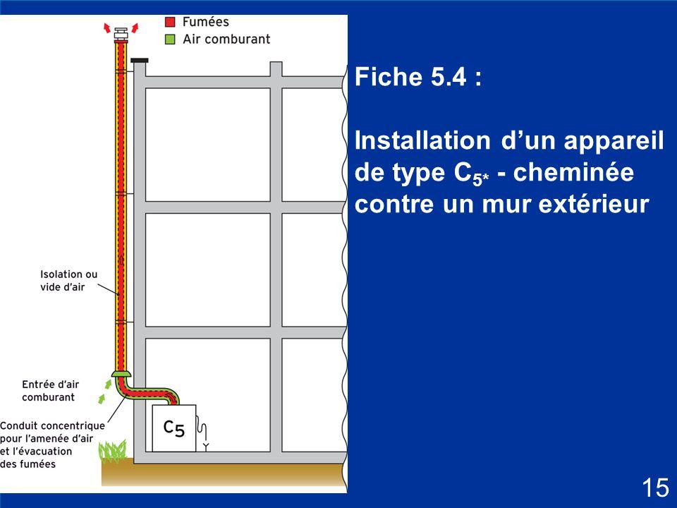 Fiche 5.4 : Installation d'un appareil de type C5* - cheminée contre un mur extérieur. 15. Rénovation cheminées partie 12.