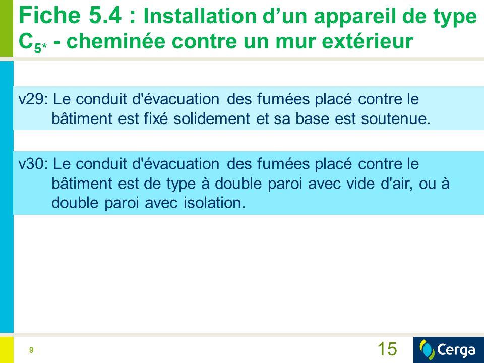 Fiche 5. 4 : Installation d'un appareil de type C5