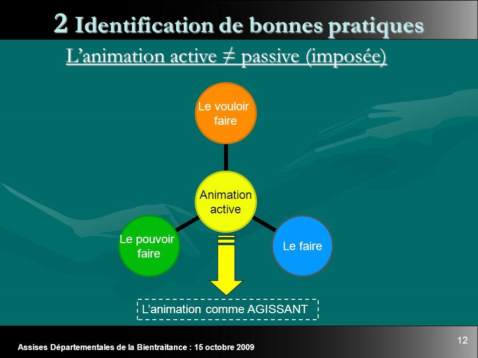 2 Identification de bonnes pratiques