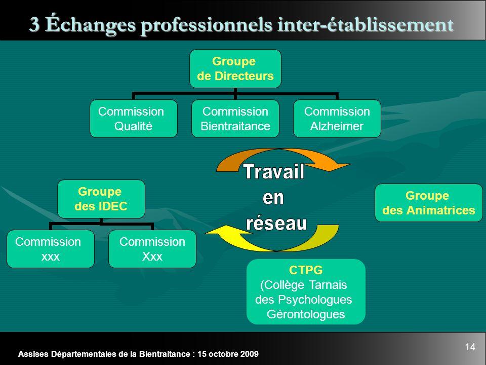3 Échanges professionnels inter-établissement